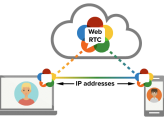 wertc on vicidial webrtc on vicibox